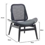 Καρέκλα